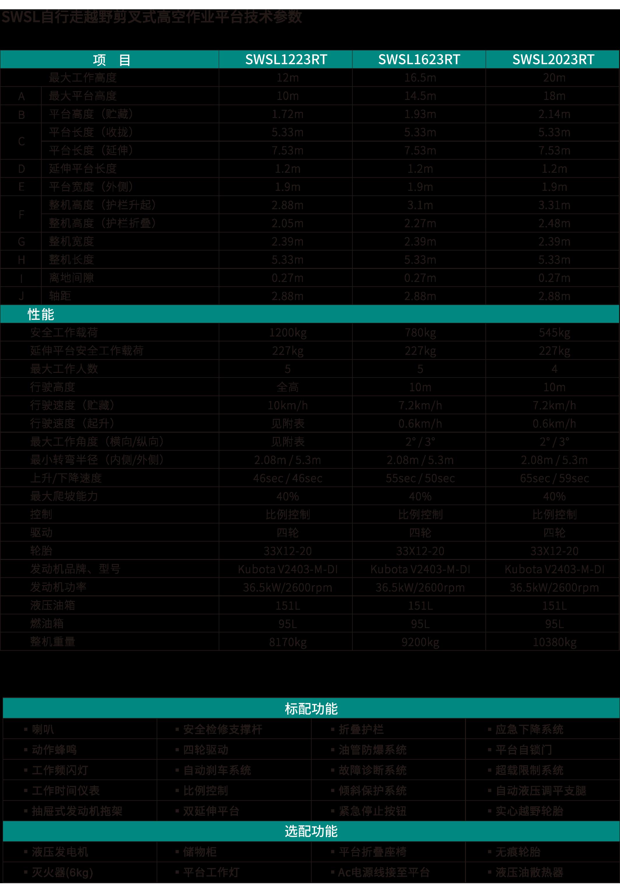 SWSL1223RT 越野剪叉式高空作业平台
